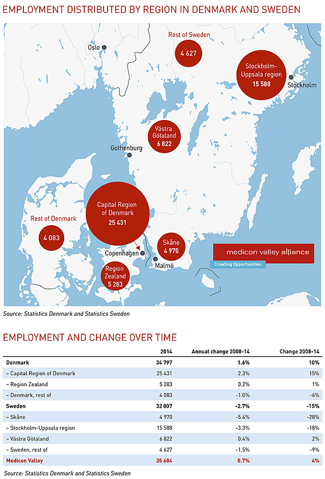 mva-employment-2014-regions-web