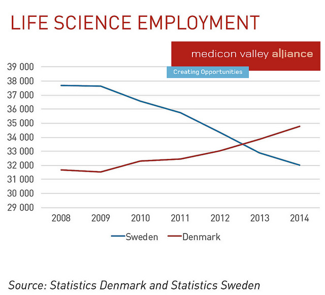 mva-life-science-employment-2014-web