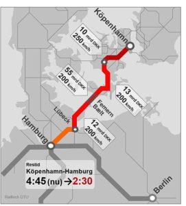 Tyskland säger ja till höghastighetsjärnväg via Fehmarn Bält