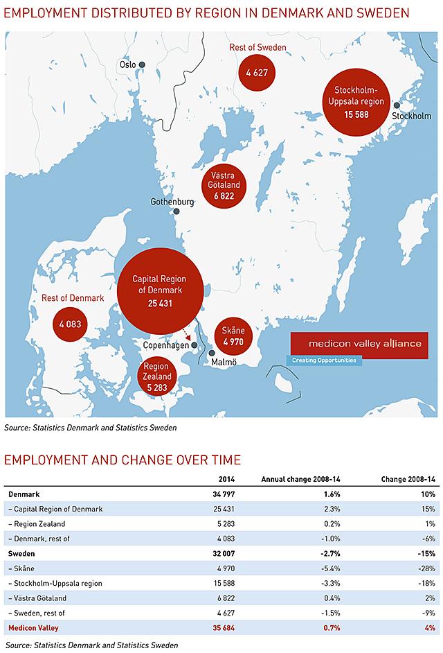 mva-employment-2014-regions-web
