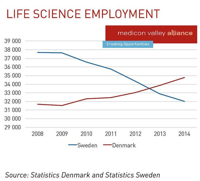 mva-life-science-employment-2014-web