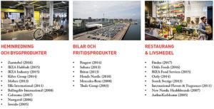 Öresundsbron och Kastrup har lockat fler kontor till Malmö och bidragit till mer än 5 200 nya jobb